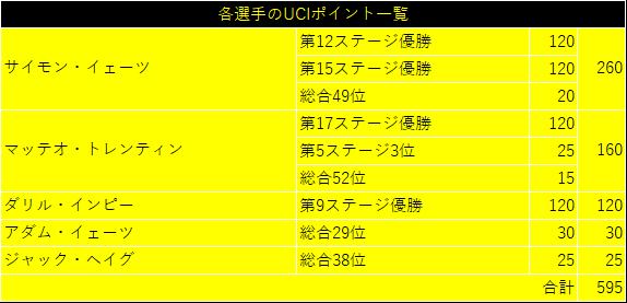 f:id:SuzuTamaki:20190731022906p:plain