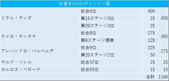 f:id:SuzuTamaki:20190731023102p:plain