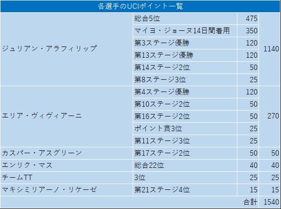 f:id:SuzuTamaki:20190731023207p:plain