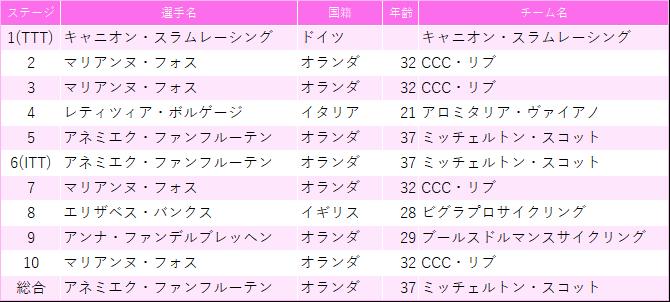 f:id:SuzuTamaki:20190806000931p:plain