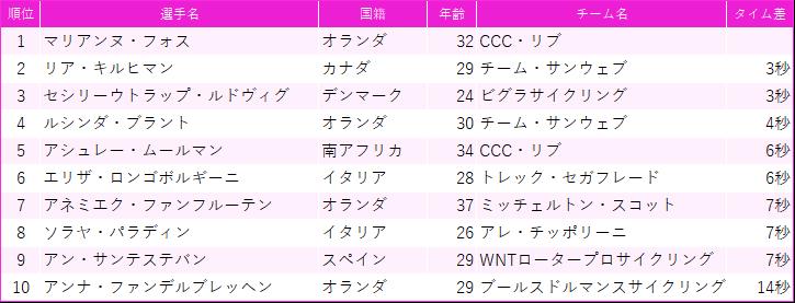 f:id:SuzuTamaki:20190806002013p:plain