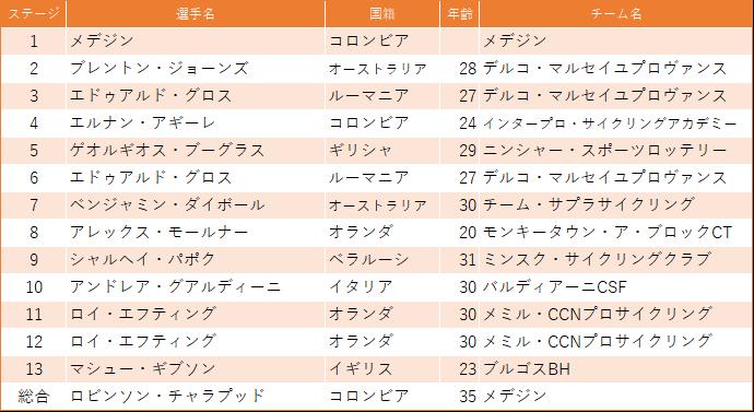 f:id:SuzuTamaki:20190806020354p:plain