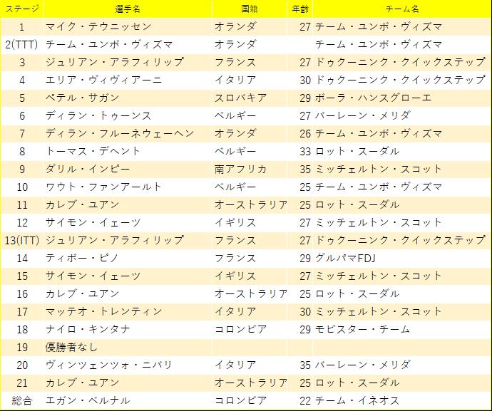 f:id:SuzuTamaki:20190808231025p:plain