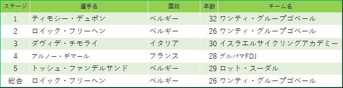 f:id:SuzuTamaki:20190808233227p:plain