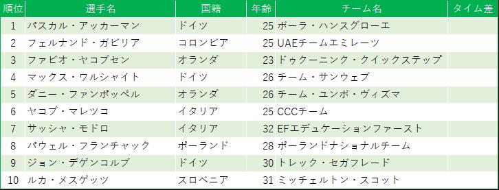 f:id:SuzuTamaki:20190812213133p:plain