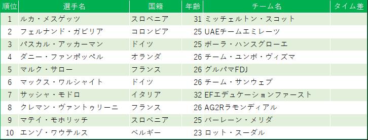 f:id:SuzuTamaki:20190812214637p:plain