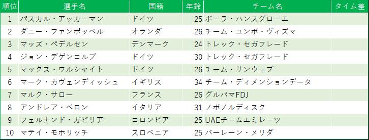 f:id:SuzuTamaki:20190812215534p:plain
