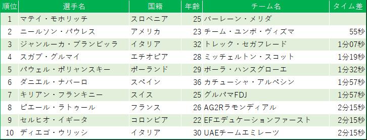 f:id:SuzuTamaki:20190813101715p:plain