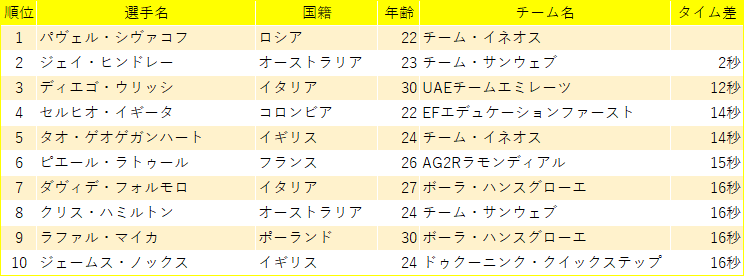 f:id:SuzuTamaki:20190813102322p:plain