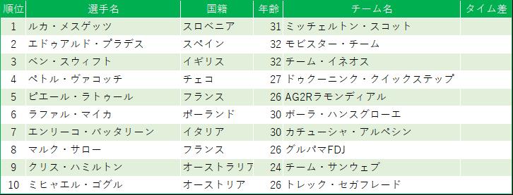 f:id:SuzuTamaki:20190813104226p:plain