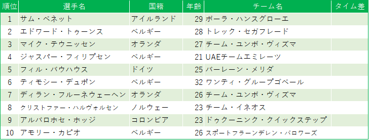 f:id:SuzuTamaki:20190813112659p:plain