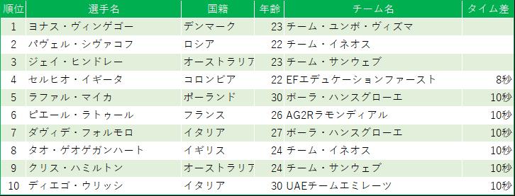 f:id:SuzuTamaki:20190813173718p:plain