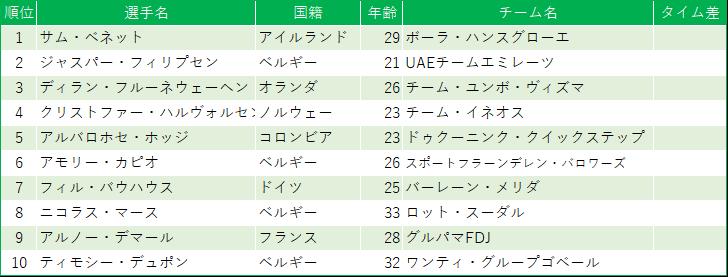 f:id:SuzuTamaki:20190814094201p:plain