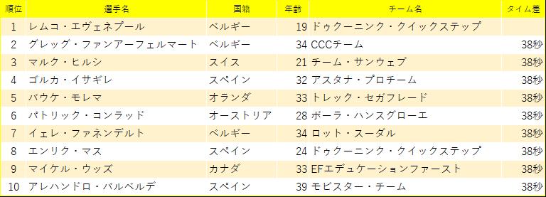 f:id:SuzuTamaki:20190814111606p:plain