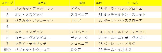 f:id:SuzuTamaki:20190814111644p:plain