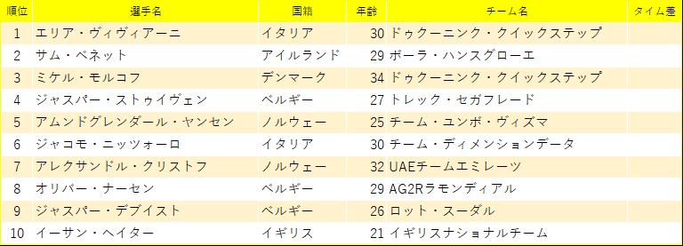 f:id:SuzuTamaki:20190814111721p:plain