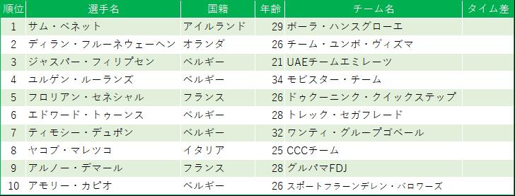 f:id:SuzuTamaki:20190815141112p:plain