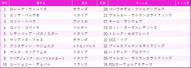f:id:SuzuTamaki:20190815153558p:plain