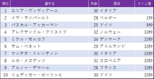 f:id:SuzuTamaki:20190815154444p:plain
