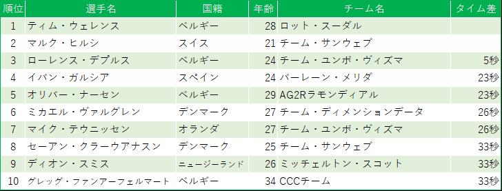 f:id:SuzuTamaki:20190816021129p:plain
