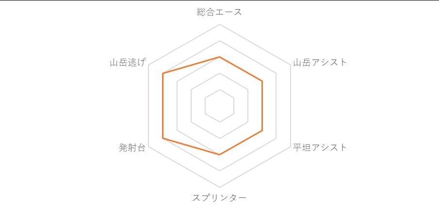 f:id:SuzuTamaki:20190818001436p:plain