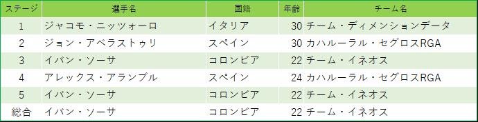 f:id:SuzuTamaki:20190818002445p:plain