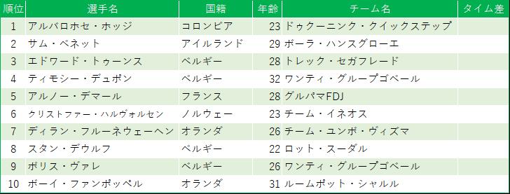 f:id:SuzuTamaki:20190818101446p:plain