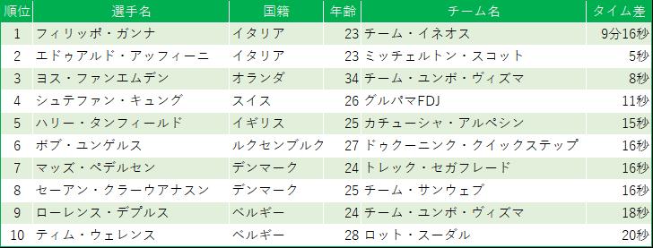 f:id:SuzuTamaki:20190818104401p:plain
