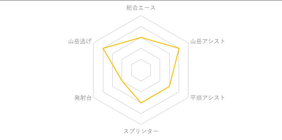 f:id:SuzuTamaki:20190818215631p:plain