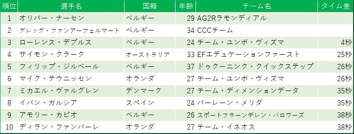 f:id:SuzuTamaki:20190819010240p:plain