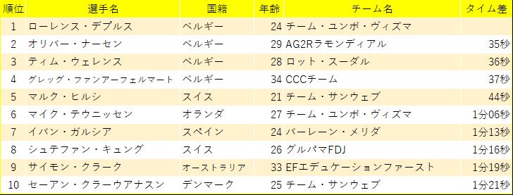 f:id:SuzuTamaki:20190819011202p:plain