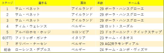 f:id:SuzuTamaki:20190820233102p:plain