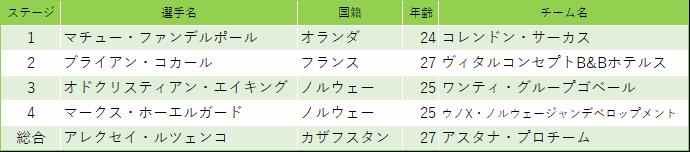 f:id:SuzuTamaki:20190822001053p:plain
