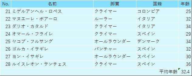 f:id:SuzuTamaki:20190824092137p:plain