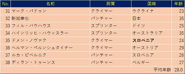 f:id:SuzuTamaki:20190824092152p:plain
