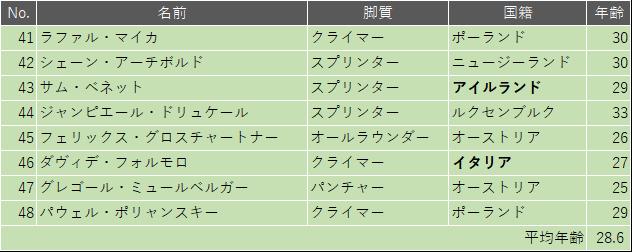 f:id:SuzuTamaki:20190824092208p:plain