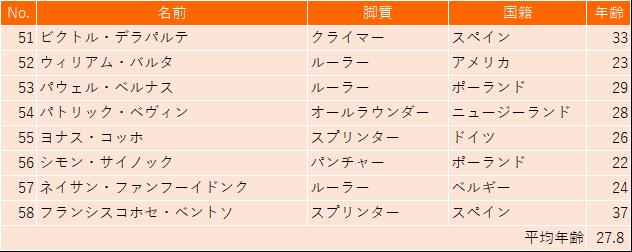 f:id:SuzuTamaki:20190824092220p:plain