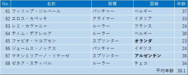 f:id:SuzuTamaki:20190824092233p:plain