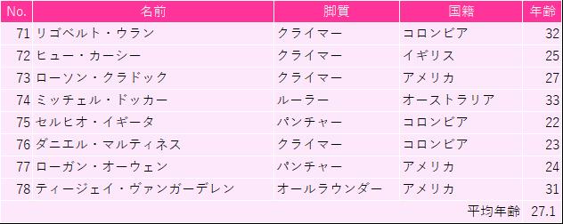 f:id:SuzuTamaki:20190824092245p:plain