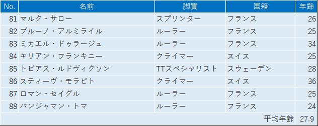 f:id:SuzuTamaki:20190824092258p:plain