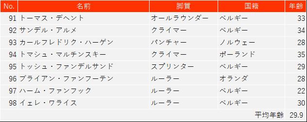 f:id:SuzuTamaki:20190824092710p:plain
