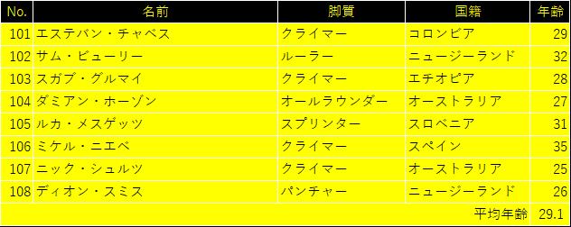 f:id:SuzuTamaki:20190824093742p:plain