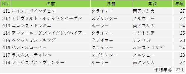 f:id:SuzuTamaki:20190824094423p:plain