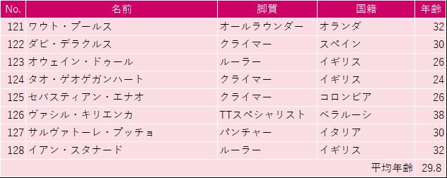 f:id:SuzuTamaki:20190824094504p:plain