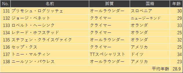 f:id:SuzuTamaki:20190824095950p:plain