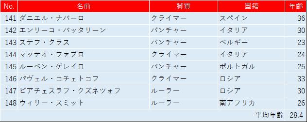 f:id:SuzuTamaki:20190824100301p:plain