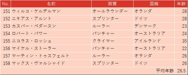 f:id:SuzuTamaki:20190824100528p:plain