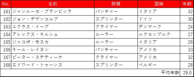 f:id:SuzuTamaki:20190824101127p:plain