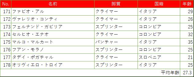 f:id:SuzuTamaki:20190824101419p:plain