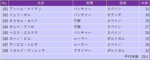 f:id:SuzuTamaki:20190824101945p:plain